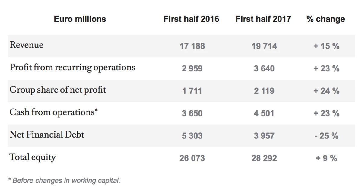 利润增长幅度最高,LV母公司认为中国奢侈品市场复苏了(图2)